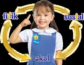 nutrisi otak anak
